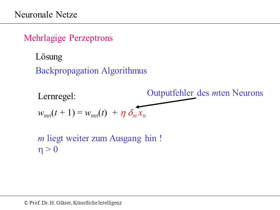 © Prof. Dr. H. Gläser, Künstliche Intelligenz Neuronale Netze Mehrlagige Perzeptrons Lernregel: w mn (t + 1) = w mn (t) + m x n Lösung Backpropagation