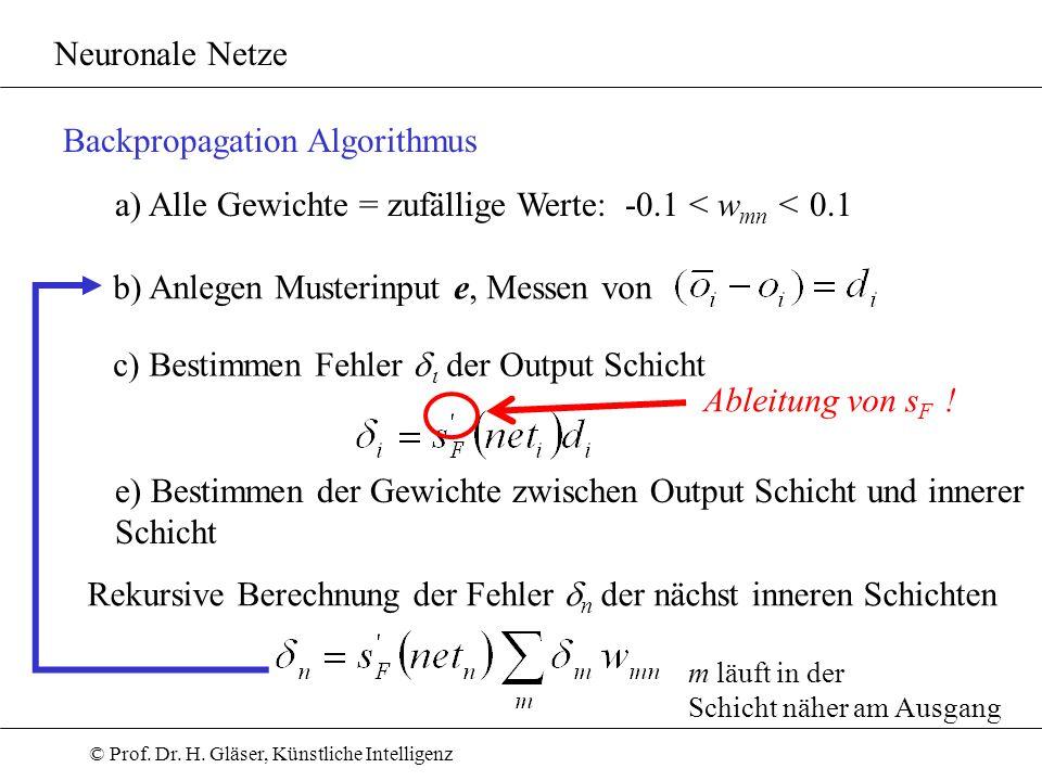 © Prof. Dr. H. Gläser, Künstliche Intelligenz Neuronale Netze Backpropagation Algorithmus a) Alle Gewichte = zufällige Werte: -0.1 < w mn < 0.1 b) Anl