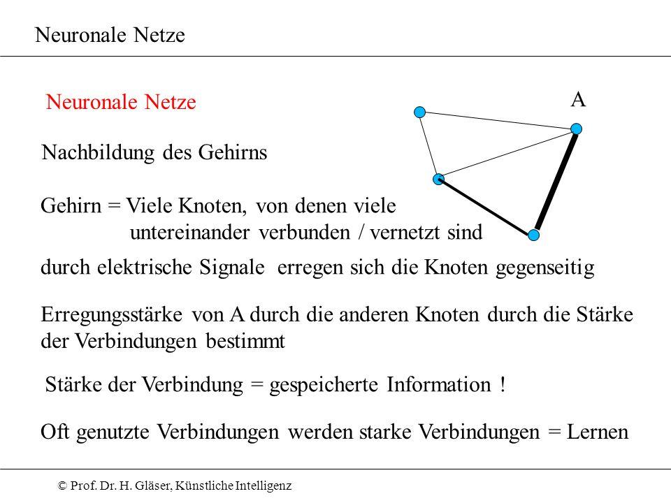© Prof.Dr. H. Gläser, Künstliche Intelligenz 1.