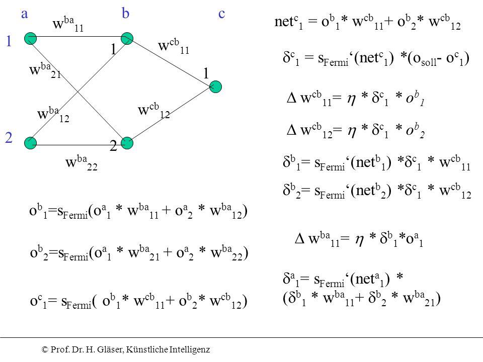© Prof. Dr. H. Gläser, Künstliche Intelligenz abc w ba 11 1 2 1 2 1 w ba 21 w ba 12 w cb 11 w cb 12 w ba 22 o b 1 =s Fermi (o a 1 * w ba 11 + o a 2 *