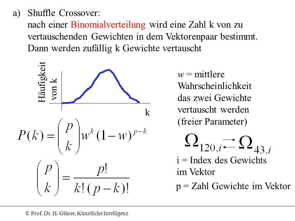 © Prof. Dr. H. Gläser, Künstliche Intelligenz a)Shuffle Crossover: nach einer Binomialverteilung wird eine Zahl k von zu vertauschenden Gewichten in d
