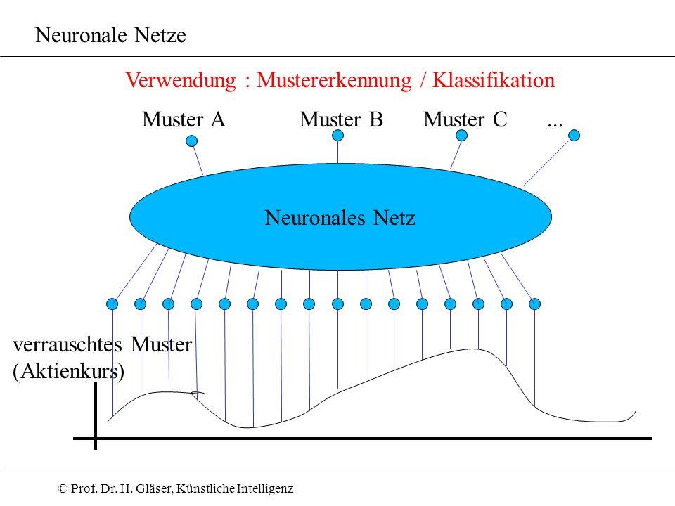 © Prof. Dr. H. Gläser, Künstliche Intelligenz Neuronale Netze Verwendung : Mustererkennung / Klassifikation Muster AMuster B verrauschtes Muster (Akti