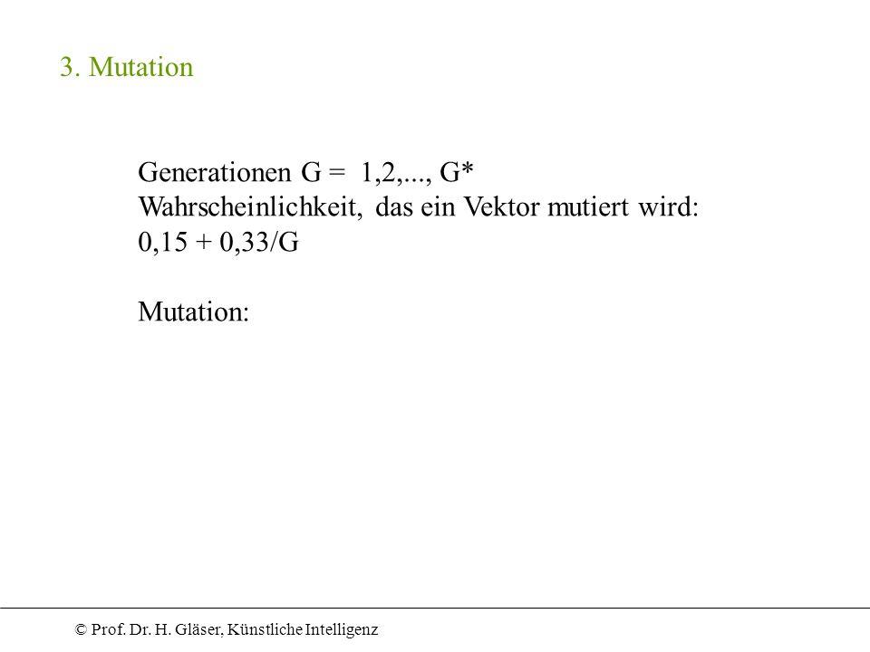 © Prof. Dr. H. Gläser, Künstliche Intelligenz 3. Mutation Generationen G = 1,2,..., G* Wahrscheinlichkeit, das ein Vektor mutiert wird: 0,15 + 0,33/G