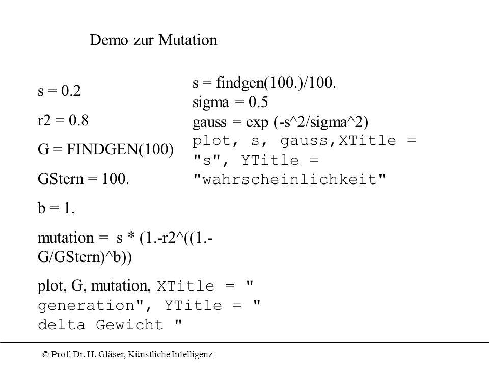 © Prof. Dr. H. Gläser, Künstliche Intelligenz s = 0.2 r2 = 0.8 G = FINDGEN(100) GStern = 100. b = 1. mutation = s * (1.-r2^((1.- G/GStern)^b)) plot, G