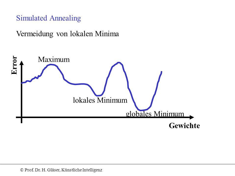 © Prof. Dr. H. Gläser, Künstliche Intelligenz Simulated Annealing Vermeidung von lokalen Minima Error Gewichte Maximum lokales Minimum globales Minimu