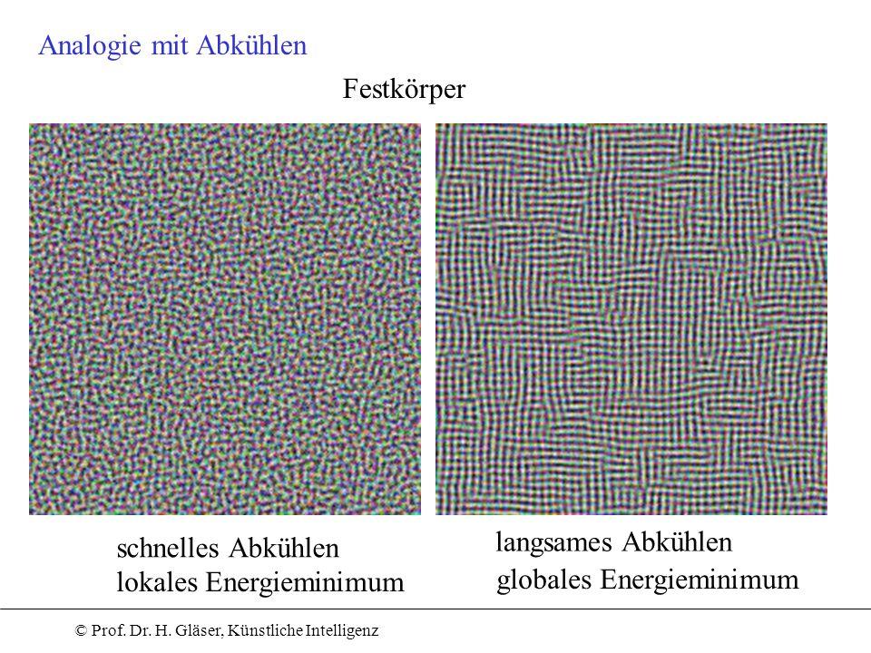 © Prof. Dr. H. Gläser, Künstliche Intelligenz Analogie mit Abkühlen schnelles Abkühlen langsames Abkühlen lokales Energieminimum globales Energieminim