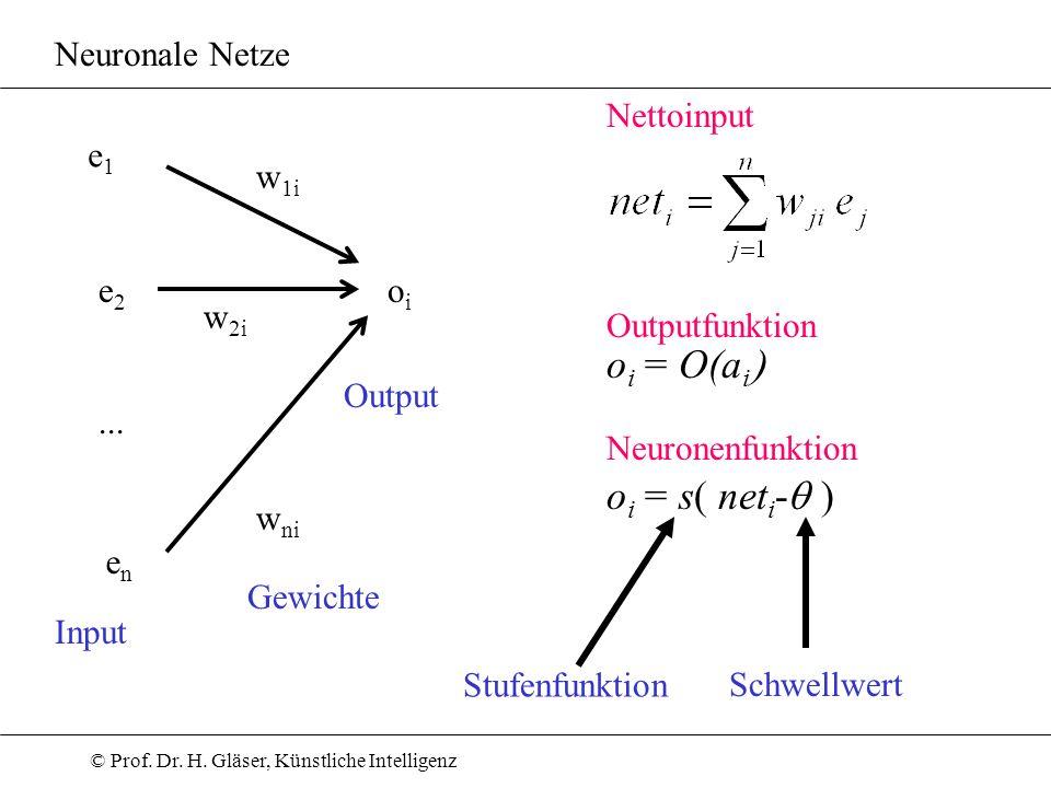 © Prof. Dr. H. Gläser, Künstliche Intelligenz Neuronale Netze e1e1 e2e2 enen... oioi w 1i w 2i w ni Gewichte Input Output Nettoinput Outputfunktion o