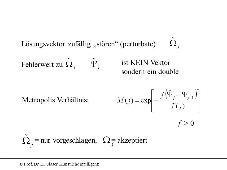 © Prof. Dr. H. Gläser, Künstliche Intelligenz Lösungsvektor zufällig stören (perturbate) Metropolis Verhältnis: = nur vorgeschlagen, = akzeptiert Fehl