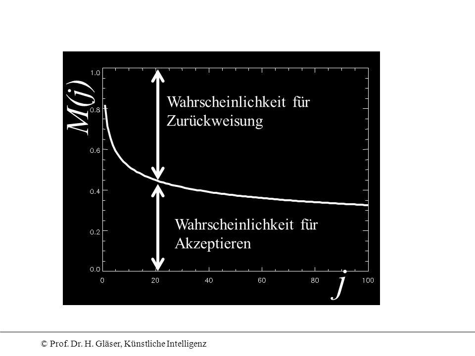 © Prof. Dr. H. Gläser, Künstliche Intelligenz j M(j) Wahrscheinlichkeit für Zurückweisung Wahrscheinlichkeit für Akzeptieren