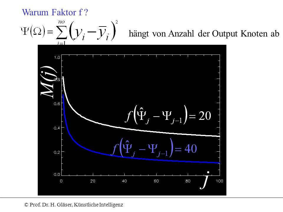 © Prof. Dr. H. Gläser, Künstliche Intelligenz j M(j) Warum Faktor f ? hängt von Anzahl der Output Knoten ab