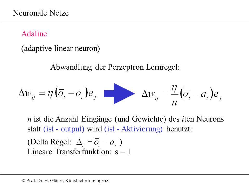 © Prof. Dr. H. Gläser, Künstliche Intelligenz Neuronale Netze Adaline (adaptive linear neuron) Abwandlung der Perzeptron Lernregel: n ist die Anzahl E