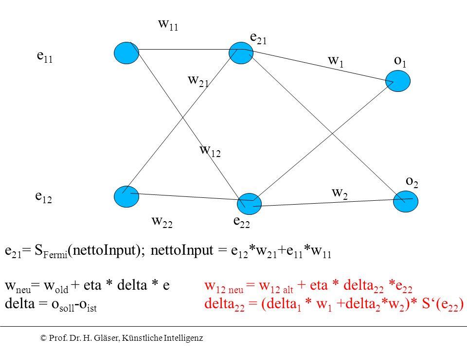 © Prof. Dr. H. Gläser, Künstliche Intelligenz e 21 e 12 e 11 e 22 w 11 w 22 w 12 w 21 o1o1 e 21 = S Fermi (nettoInput); nettoInput = e 12 *w 21 +e 11