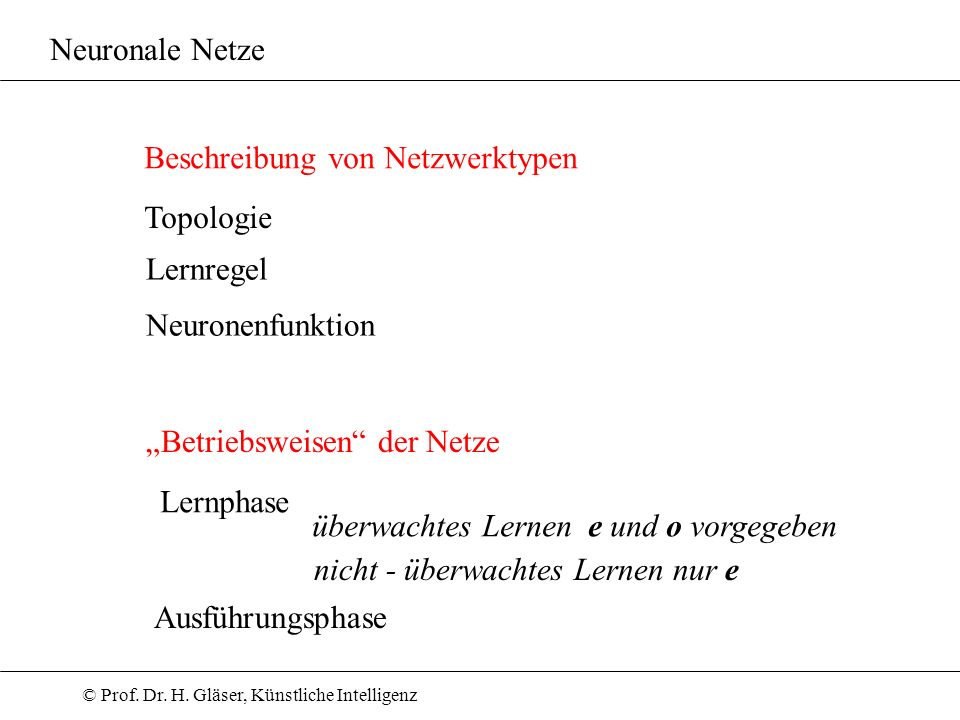 © Prof. Dr. H. Gläser, Künstliche Intelligenz Neuronale Netze Beschreibung von Netzwerktypen Topologie Lernregel Neuronenfunktion Betriebsweisen der N