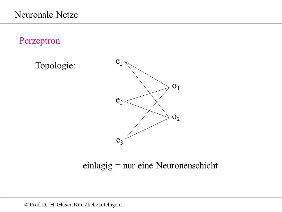 © Prof. Dr. H. Gläser, Künstliche Intelligenz Neuronale Netze Perzeptron Topologie: e1e1 e2e2 e3e3 o1o1 o2o2 einlagig = nur eine Neuronenschicht