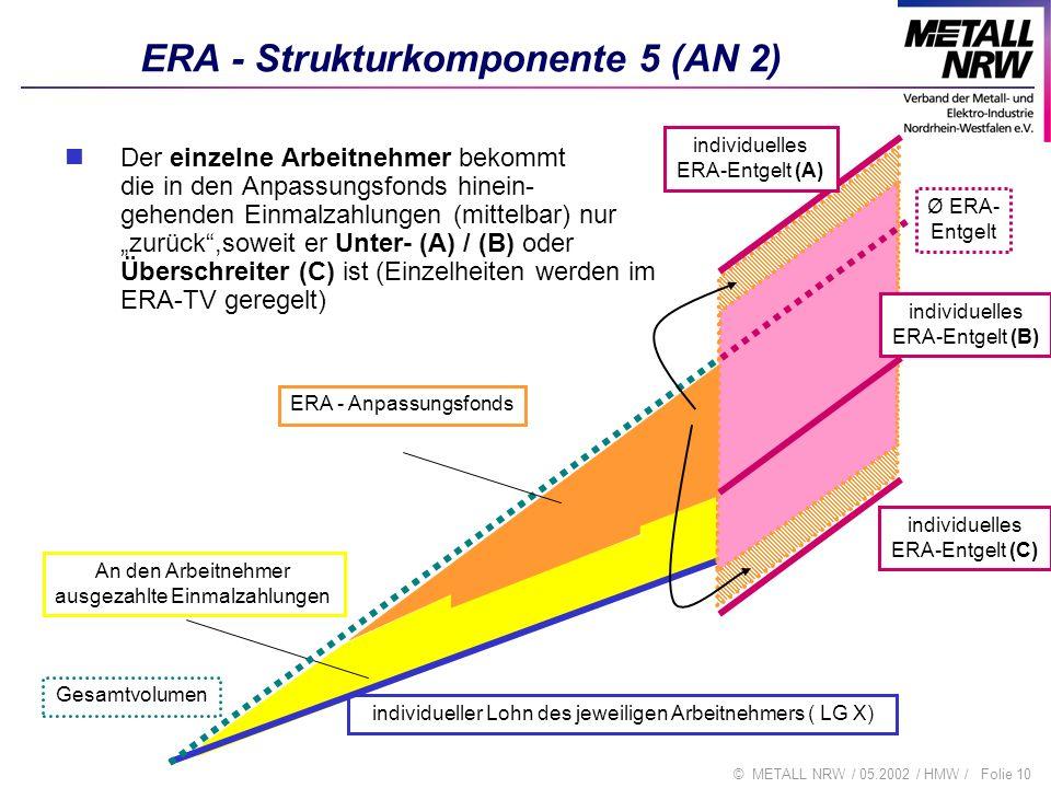 Folie 10© METALL NRW / 05.2002 / HMW / ERA - Strukturkomponente 5 (AN 2) Der einzelne Arbeitnehmer bekommt die in den Anpassungsfonds hinein- gehenden