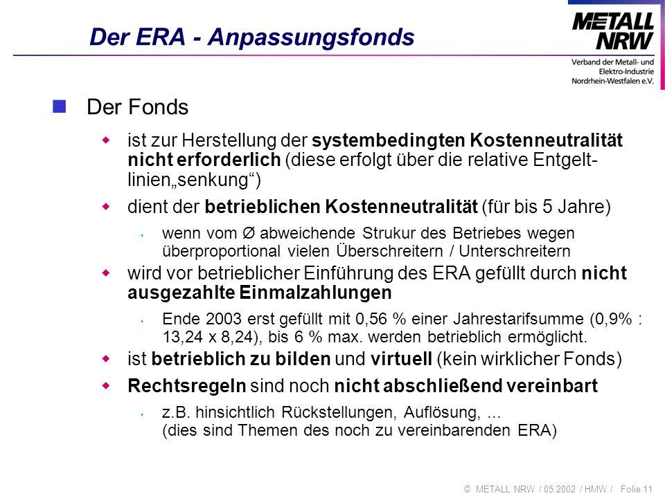 Folie 11© METALL NRW / 05.2002 / HMW / Der ERA - Anpassungsfonds Der Fonds ist zur Herstellung der systembedingten Kostenneutralität nicht erforderlic