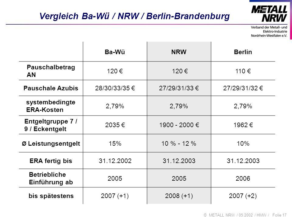Folie 17© METALL NRW / 05.2002 / HMW / Vergleich Ba-Wü / NRW / Berlin-Brandenburg Ba-WüNRWBerlin Pauschalbetrag AN 120 110 Pauschale Azubis28/30/33/35
