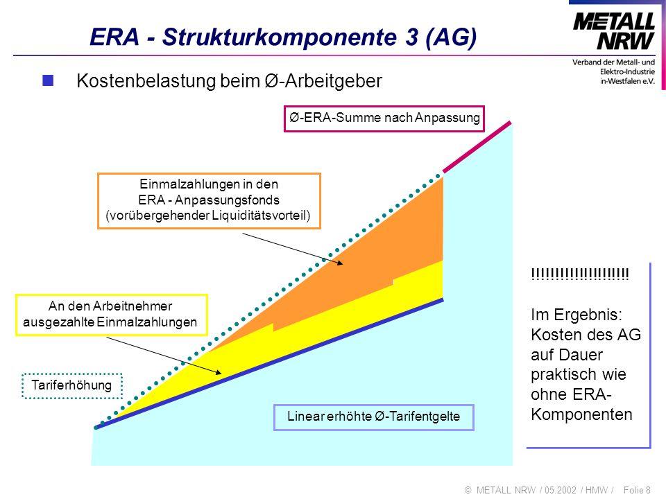 Folie 9© METALL NRW / 05.2002 / HMW / ERA - Strukturkomponente 4 (AN 1) Wirkungsweise beim Arbeitnehmer bis 05.2003 merkt der Einzelne von allem praktisch nichts sein Jahresentgelt steigt um komplette 4 % nur die Auszahlungstermine der zur Einmalzahlung (ohne Mehrarbeit !) zusammengefassten 0,9 % sind anders ab 06.2003 ändert sich etwas die Erhöhung um weitere 3,1 % (wiederum gesplittet, aber insoweit gänzlich ausgezahlt) bemisst sich auf der niedrigeren linearen Basis die Einmalzahlung (berechnet aus 0,9 %) wird nicht mehr an ihn gezahlt, sondern geht in den - virtuellen - betrieblichen ERA Anpassungsfonds (er erhält nur die neuen 0,5 %) Entsprechendes gilt voraussichtlich ab 2004 für die dann kommenden Erhöhungen, bis die Linie um 2,79 % gesenkt ist erst die betriebliche ERA-Einführung selbst bringt dann neue Veränderungen des Tariflohns wenn ERA nicht abgeschlossen wird: Vorweganhebung der Tabellenwerte um 1,3645 % (= 1,07224 : 1,057806) zum 31.