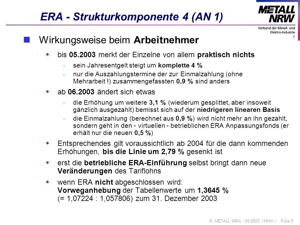 Folie 10© METALL NRW / 05.2002 / HMW / ERA - Strukturkomponente 5 (AN 2) Der einzelne Arbeitnehmer bekommt die in den Anpassungsfonds hinein- gehenden Einmalzahlungen (mittelbar) nur zurück,soweit er Unter- (A) / (B) oder Überschreiter (C) ist (Einzelheiten werden im ERA-TV geregelt) An den Arbeitnehmer ausgezahlte Einmalzahlungen individueller Lohn des jeweiligen Arbeitnehmers ( LG X) Gesamtvolumen ERA - Anpassungsfonds individuelles ERA-Entgelt (A) Ø ERA- Entgelt individuelles ERA-Entgelt (C) individuelles ERA-Entgelt (B)