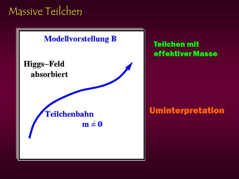 Massive Teilchen Teilchen mit effektiver Masse Uminterpretation