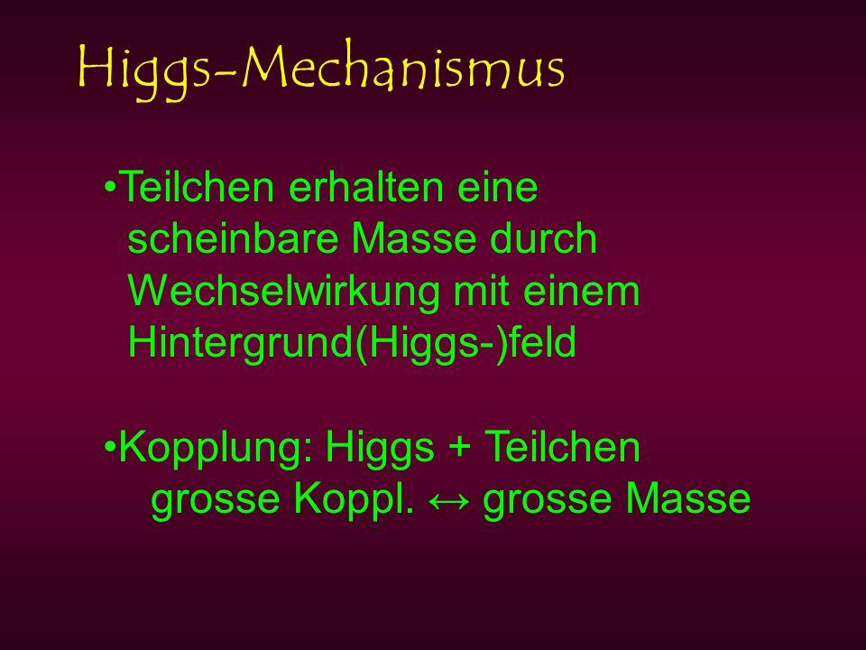 Higgs-Mechanismus Teilchen erhalten eine scheinbare Masse durch Wechselwirkung mit einem Hintergrund(Higgs-)feld Kopplung: Higgs + Teilchen grosse Koppl.