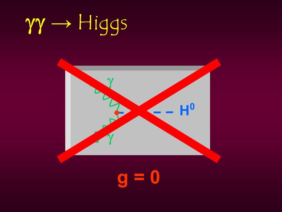 Higgs H0H0 g = 0