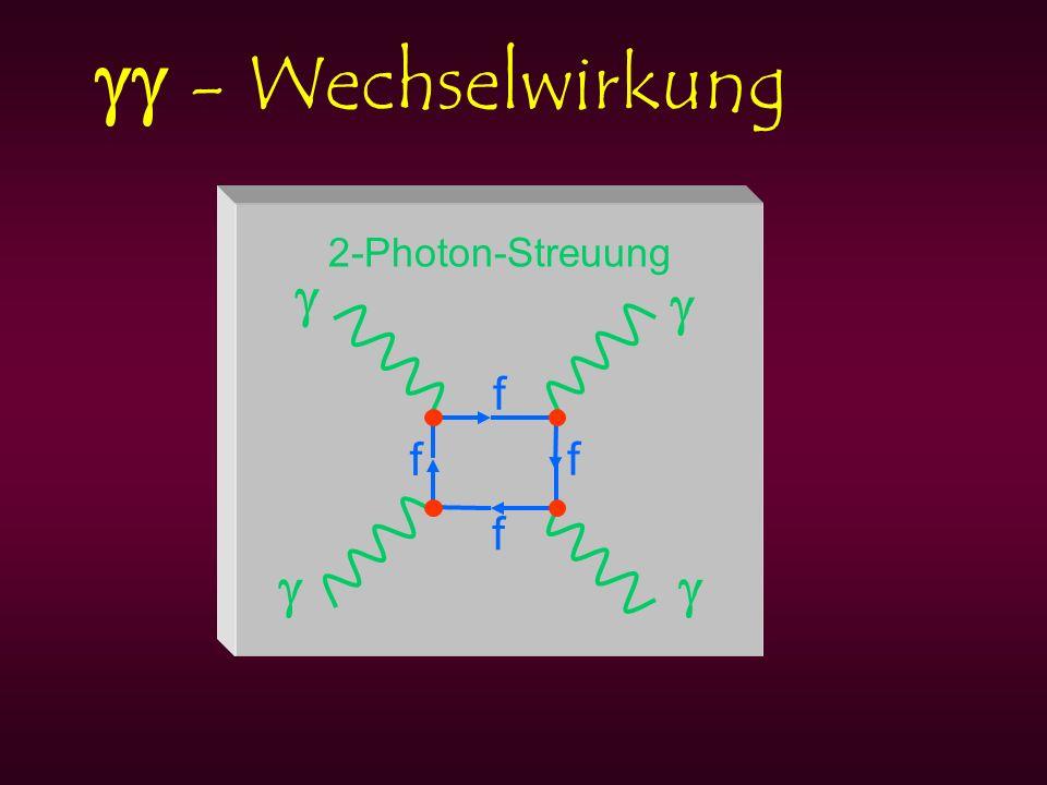 - Wechselwirkung 2-Photon-Streuung f f f f