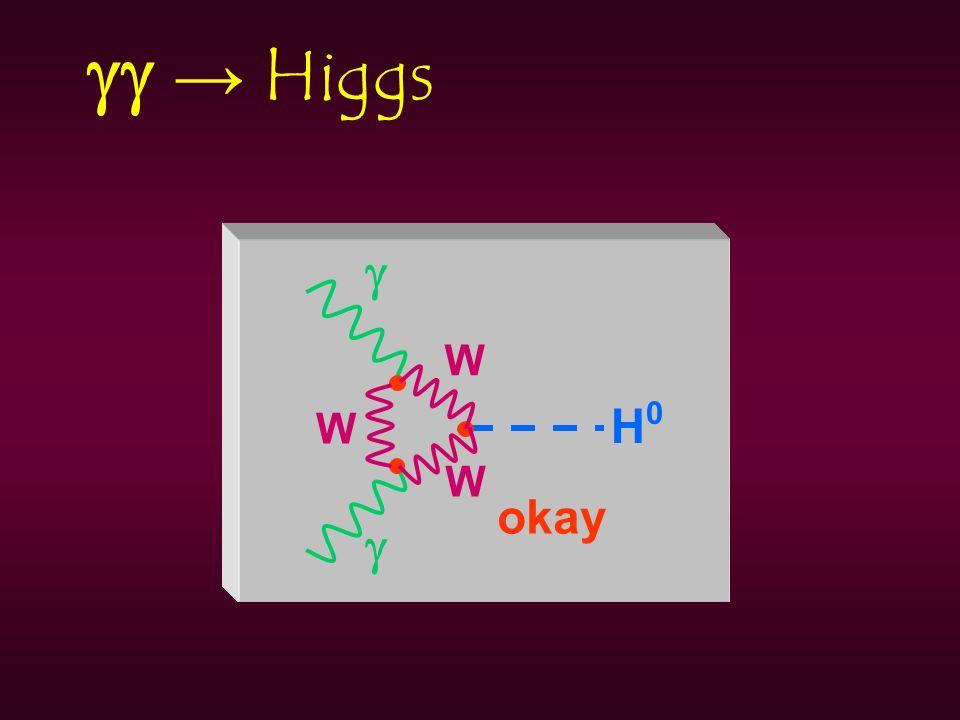 Higgs H0H0 g = 0 H0H0 okay t t t H0H0 okay W W W