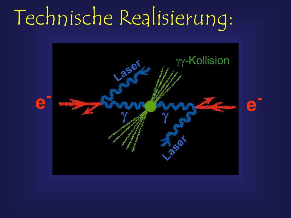 Technische Realisierung: e-e- e-e- Laser -Kollision