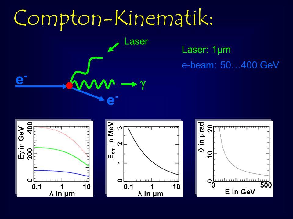 Compton-Kinematik: Laser e-e- e-e- Laser: 1μm e-beam: 50…400 GeV 0.1 1 10 λ in μm 0 500 E in GeV 0 200 400 E in GeV E cm in MeV 0 1 2 3 0 10 20 θ in μrad