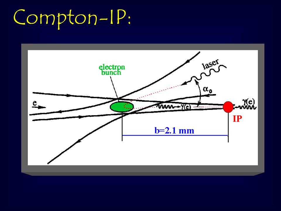 Compton-IP: