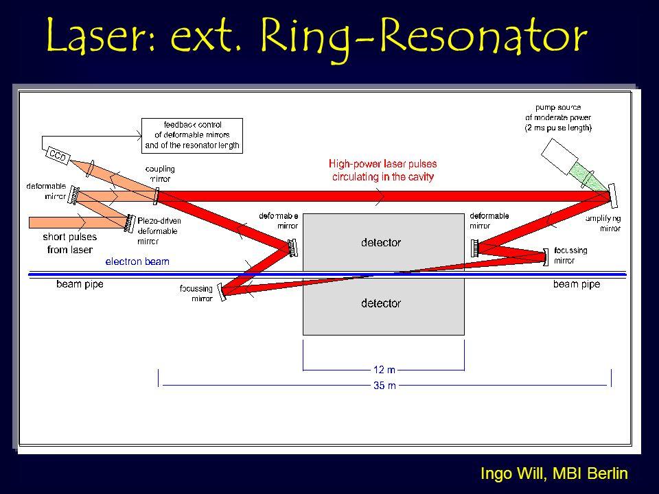Laser: ext. Ring-Resonator Ingo Will, MBI Berlin