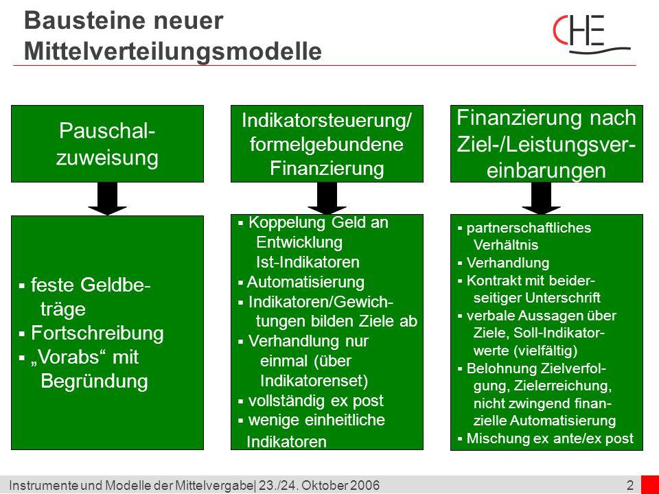 13Instrumente und Modelle der Mittelvergabe  23./24.