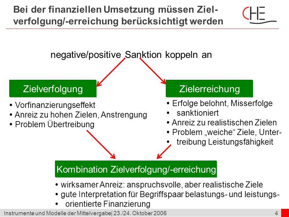 5Instrumente und Modelle der Mittelvergabe  23./24.