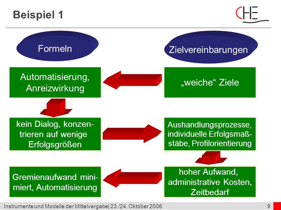 20Instrumente und Modelle der Mittelvergabe  23./24.