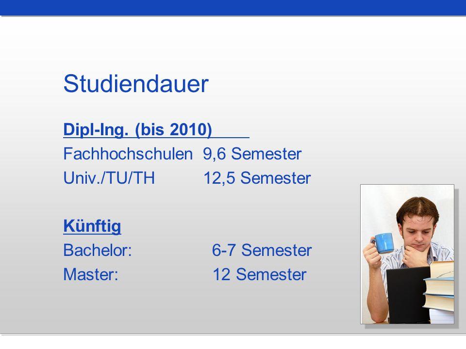 Studiendauer Dipl-Ing. (bis 2010) Fachhochschulen9,6 Semester Univ./TU/TH12,5 Semester Künftig Bachelor: 6-7 Semester Master: 12 Semester