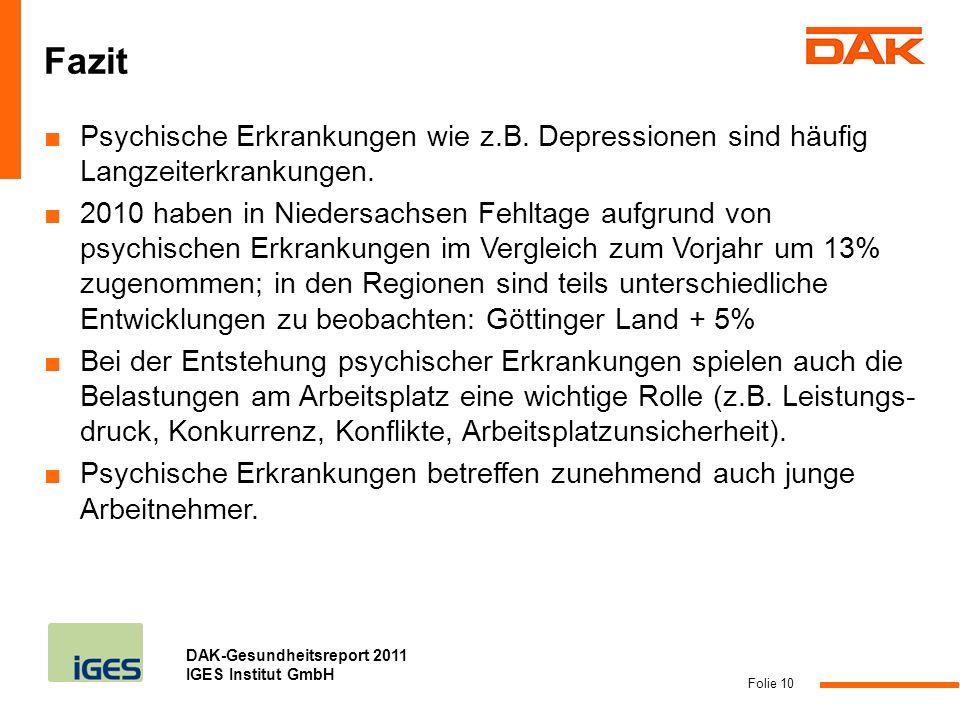 DAK-Gesundheitsreport 2011 IGES Institut GmbH Fazit Folie 10 Psychische Erkrankungen wie z.B. Depressionen sind häufig Langzeiterkrankungen. 2010 habe