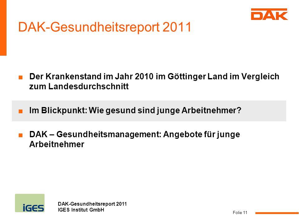 DAK-Gesundheitsreport 2011 IGES Institut GmbH Folie 11 DAK-Gesundheitsreport 2011 Der Krankenstand im Jahr 2010 im Göttinger Land im Vergleich zum Lan