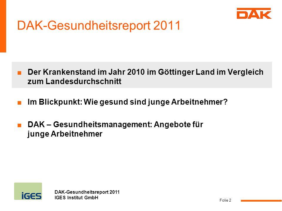 DAK-Gesundheitsreport 2011 IGES Institut GmbH Folie 2 DAK-Gesundheitsreport 2011 Der Krankenstand im Jahr 2010 im Göttinger Land im Vergleich zum Land