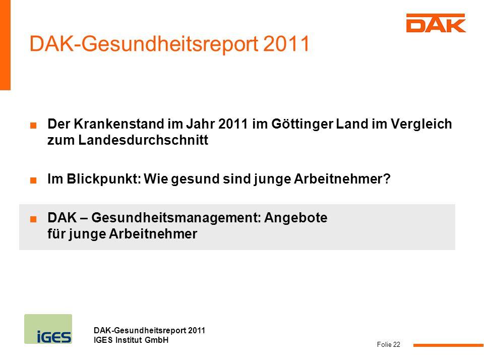 DAK-Gesundheitsreport 2011 IGES Institut GmbH Folie 22 DAK-Gesundheitsreport 2011 Der Krankenstand im Jahr 2011 im Göttinger Land im Vergleich zum Lan