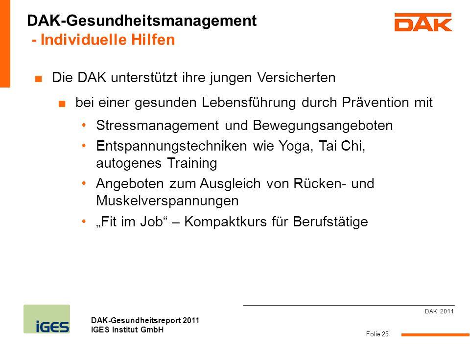 DAK-Gesundheitsreport 2011 IGES Institut GmbH Folie 25 Die DAK unterstützt ihre jungen Versicherten bei einer gesunden Lebensführung durch Prävention