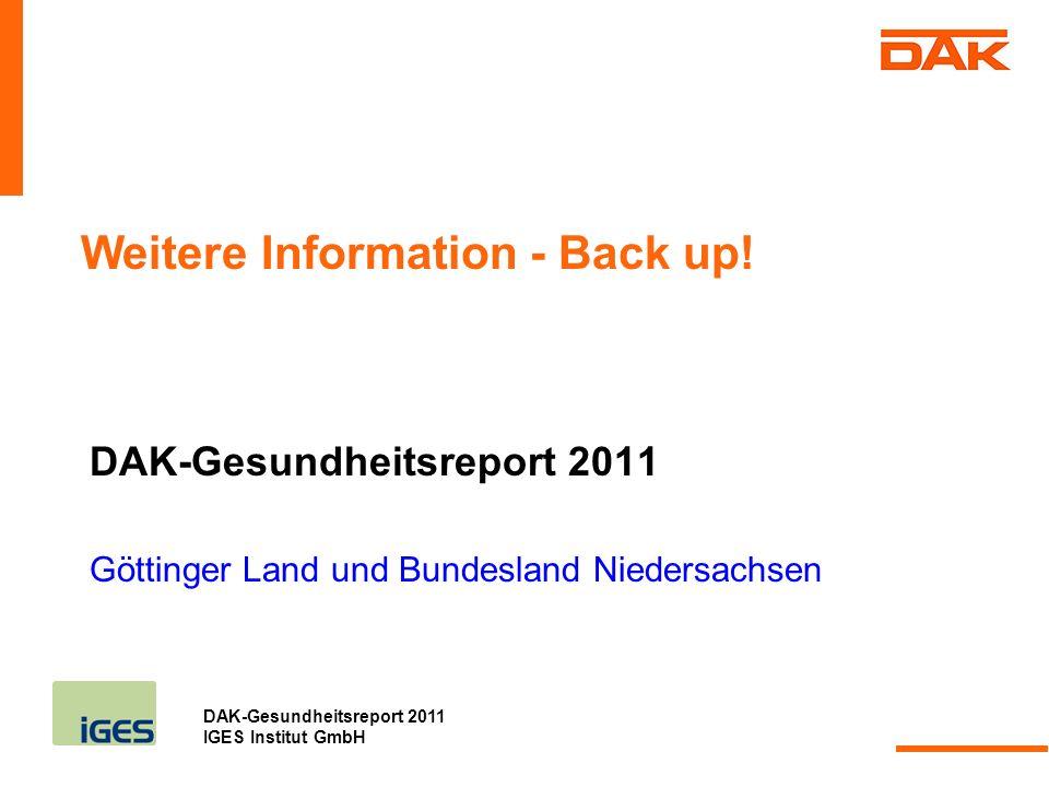 DAK-Gesundheitsreport 2011 IGES Institut GmbH DAK-Gesundheitsreport 2011 Göttinger Land und Bundesland Niedersachsen Weitere Information - Back up!