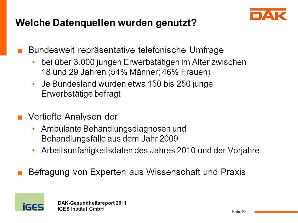 DAK-Gesundheitsreport 2011 IGES Institut GmbH Folie 29 Welche Datenquellen wurden genutzt? Bundesweit repräsentative telefonische Umfrage bei über 3.0