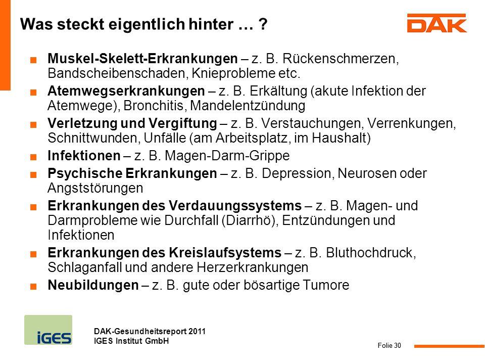 DAK-Gesundheitsreport 2011 IGES Institut GmbH Folie 30 Was steckt eigentlich hinter … ? Muskel-Skelett-Erkrankungen – z. B. Rückenschmerzen, Bandschei