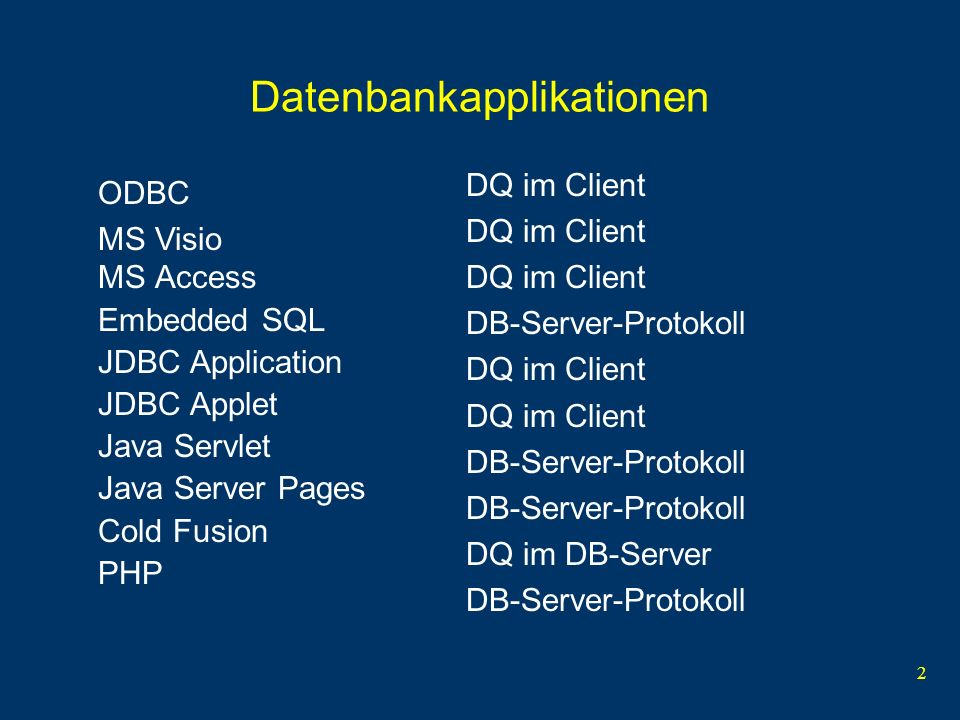 2 Datenbankapplikationen MS Access Embedded SQL JDBC Application JDBC Applet Java Servlet Java Server Pages Cold Fusion PHP ODBC MS Visio DQ im Client DB-Server-Protokoll DQ im Client DB-Server-Protokoll DQ im DB-Server DB-Server-Protokoll