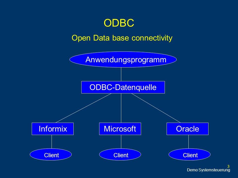 3 Client ODBC InformixOracleMicrosoft ODBC-Datenquelle Anwendungsprogramm Open Data base connectivity Demo Systemsteuerung