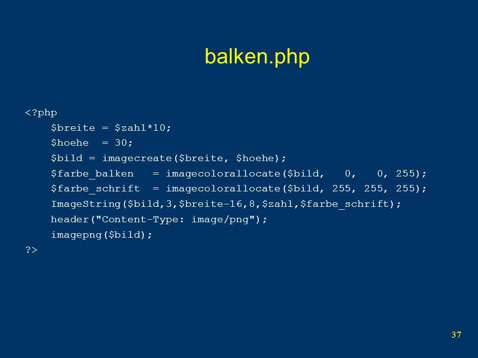 37 balken.php <?php $breite = $zahl*10; $hoehe = 30; $bild = imagecreate($breite, $hoehe); $farbe_balken = imagecolorallocate($bild, 0, 0, 255); $farb