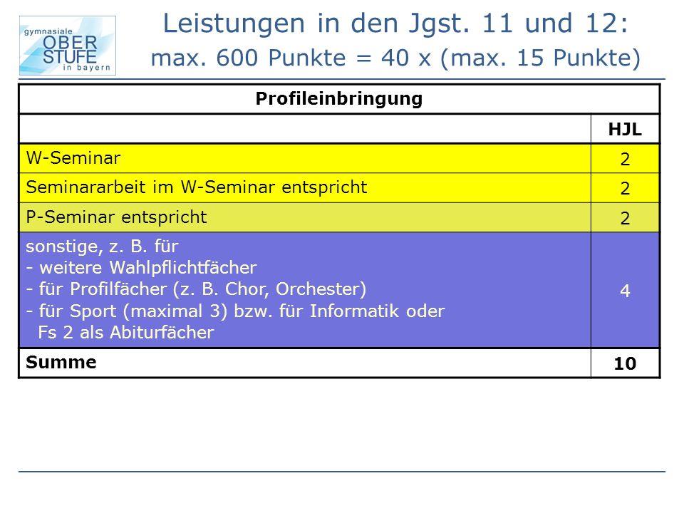 Profileinbringung HJL W-Seminar 2 Seminararbeit im W-Seminar entspricht 2 P-Seminar entspricht 2 sonstige, z.