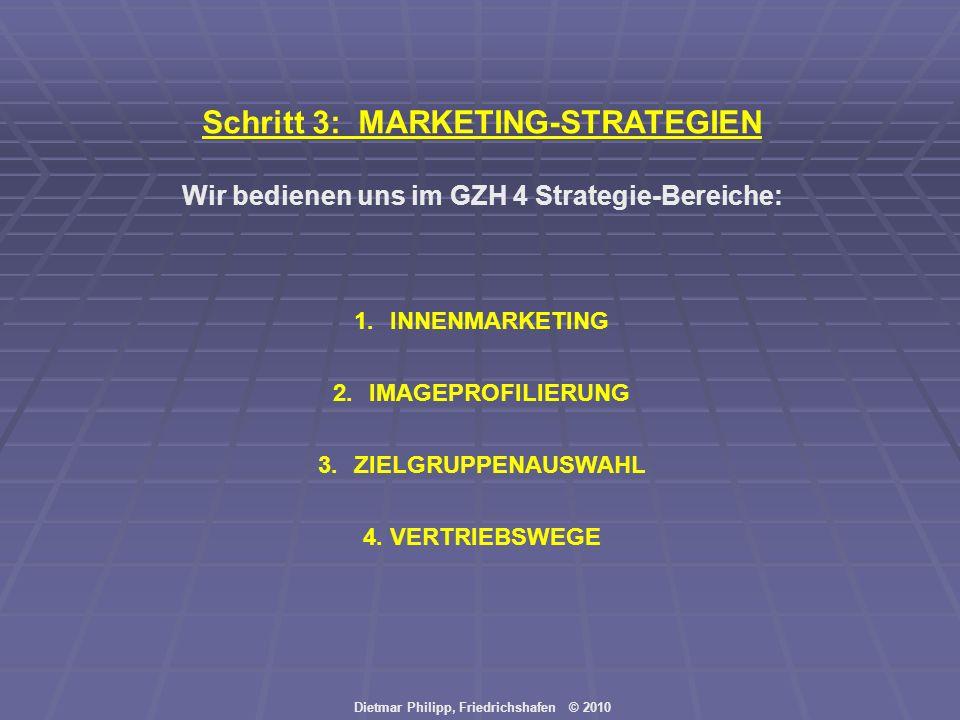 Dietmar Philipp, Friedrichshafen © 2010 Schritt 3: MARKETING-STRATEGIEN Wir bedienen uns im GZH 4 Strategie-Bereiche: 1.INNENMARKETING 2.IMAGEPROFILIE