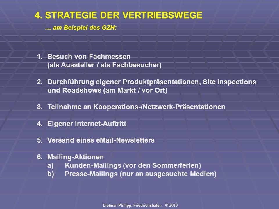 Dietmar Philipp, Friedrichshafen © 2010 4.STRATEGIE DER VERTRIEBSWEGE … am Beispiel des GZH: 1.Besuch von Fachmessen (als Aussteller / als Fachbesuche